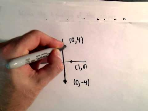 Conic Sections: Find Equation of an Ellipse Given Major / Minor Axis Length