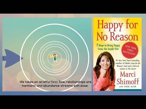 Expand your Vibrations - Clear your soul forces. Book: Happy for No Reason