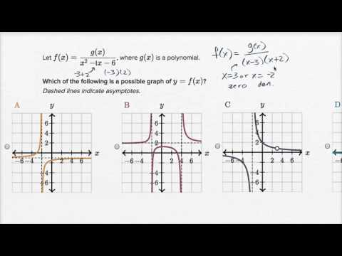 Graphs of rational functions: vertical asymptotes | High School Math | Khan Academy