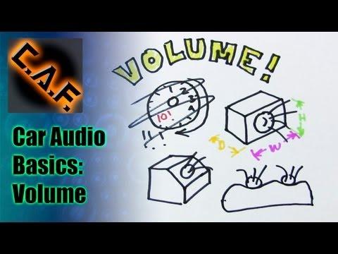 Subwoofer Box Volume - Car Audio Basics - CarAudioFabrication