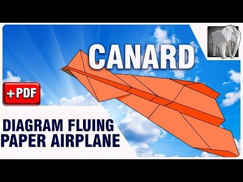 Paper plane flying Diagram (PDF) | CANARD