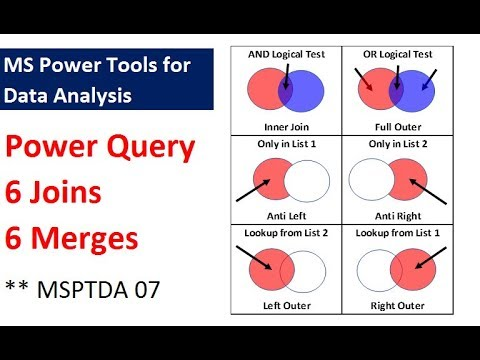 MSPTDA 07: Power Query: 6 Types of Joins, 6 Types of Merges: 9 Examples