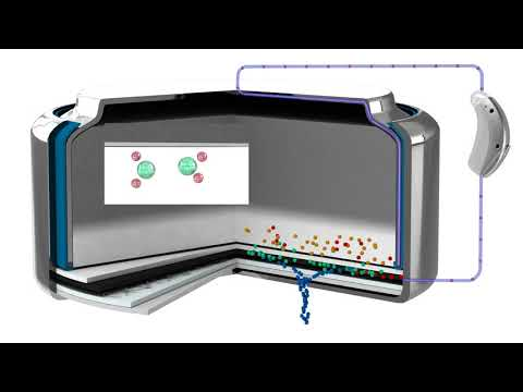 How does a Zinc Air - Hearing Aid Battery work?