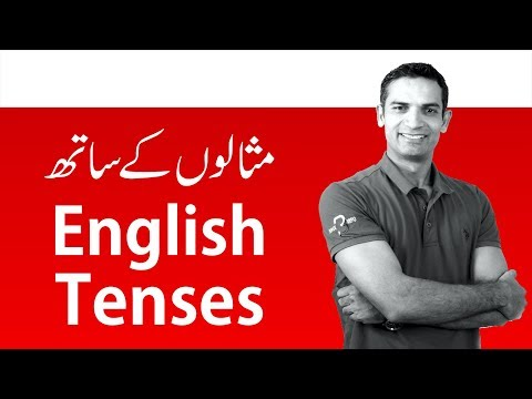 Learn English Tenses with examples and Exercises in Tenses in English Training online by M. Akmal