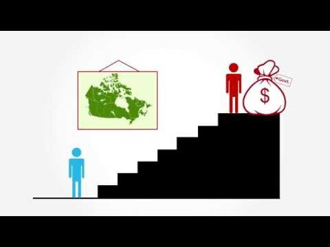 The Fraser Institute: Comparing Government and Private Sector Compensation in Canada