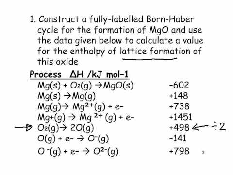 Y14 Born Haber Cycle for MgO