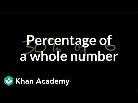 Percentage of a whole number | Decimals | Pre-Algebra | Khan Academy