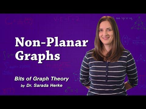 Graph Theory: 60. Non Planar Graphs