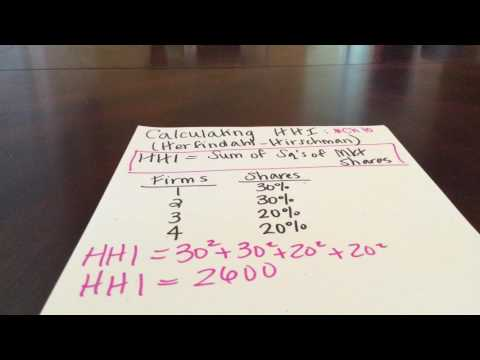 Example of Herfindahl-Hirschman Index