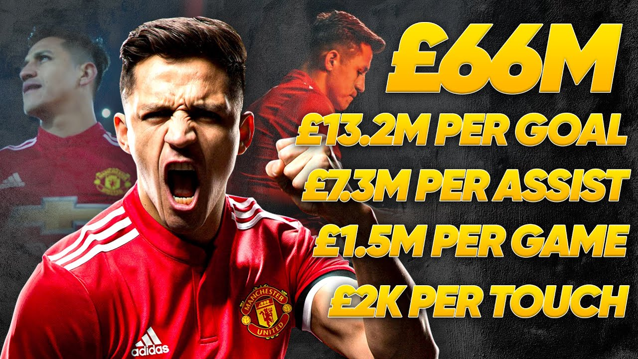 10 Most Expensive Football Mistakes Ever!
