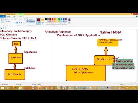 SAP BW4HANA Introduction | SAP BW4HANA Training for Beginners