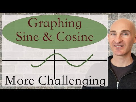 Sin and Cos Graph (More Challenging)