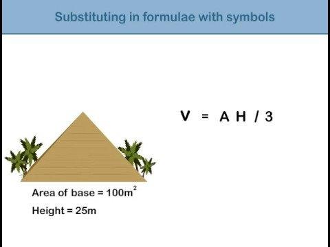 Substituting in formulae with symbols
