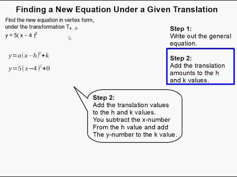 How to Find a New Equation in Vertex Form Under a Translation