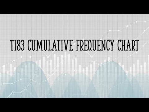 How to Make a TI83 Cumulative Frequency Chart