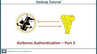 Hadoop Tutorial - File Permission and ACL - PakVim net HD Vdieos Portal