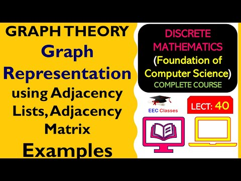 Graph Representation using Adjacency Lists and Adjacency Matrix with Solved Example