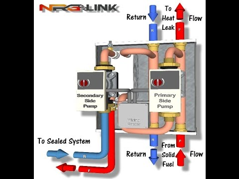 Sealed to Open Heating System Interlinking with NRG Link - Low ...