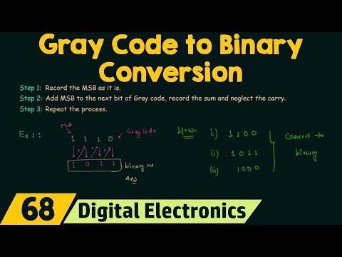 Gray Code to Binary Conversion