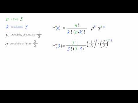 Binomial Distributions  Target Practice