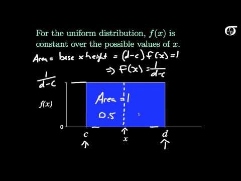 An Introduction to the Continuous Uniform Distribution