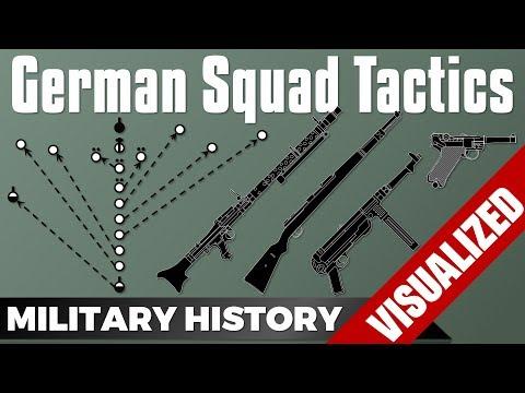 German Squad Tactics in World War 2
