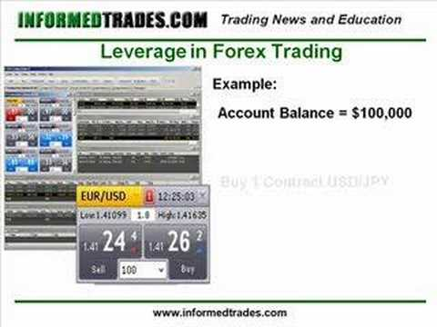96. How to Calculate Leverage in the Forex Market