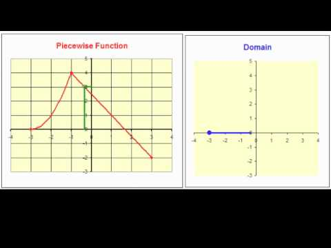 Domain of a Piecewise Function--Example 1