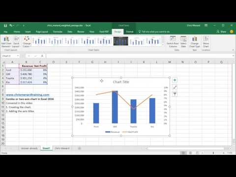 Create a combo chart or two-axis chart in Excel 2016 by Chris Menard