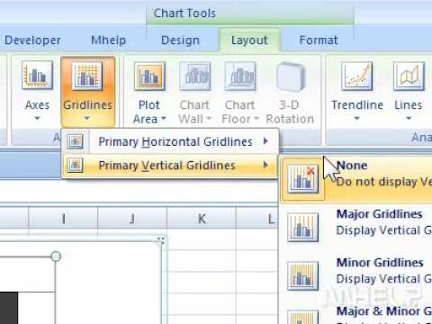 How to display or hide chart gridlines in a spreadsheet