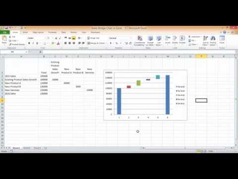 Sales Bridge Chart in Excel