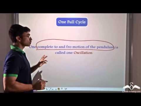 Oscillations of a Pendulum