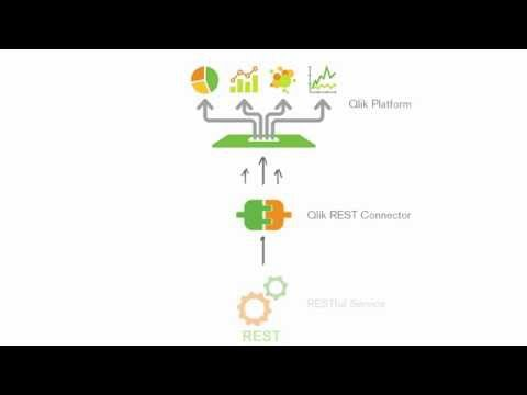Qlik REST Connector for QlikView