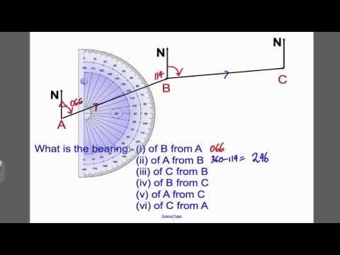 Bearings 1 (GCSE Higher Maths)- Tutorial 21