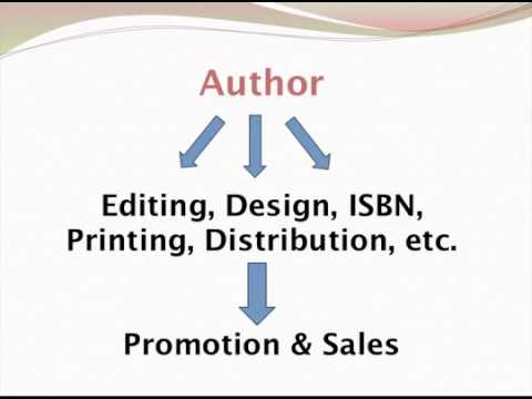 Self-Publish Your Own Book - 2 Routes for Authors