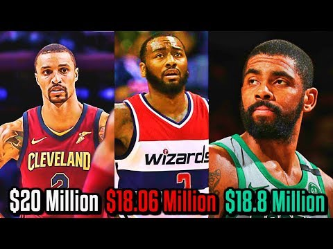 4 NBA Role Players That Get Paid More Than STARS