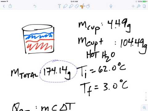 heat of fusion of ice notes