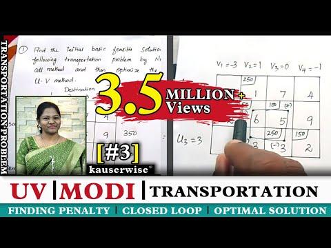 Transportation problem [ MODI method - U V method - Optimal  Solution ] :-by kauserwise