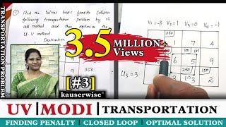 Transportation Problem Modi Method U V Method Optimal Solution By Kau