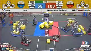 Final 1 - 2018 San Francisco Regional