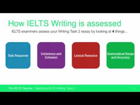 Band 7+ in IELTS Writing Task 2