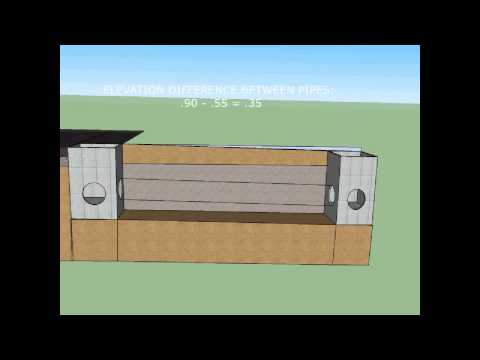How to install underground pipes using a laser