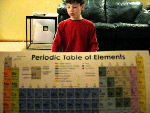 Ian Periodic Table Elements 1-36