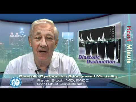 Heart Minute | Diastolic Dysfunction and Increased Mortality