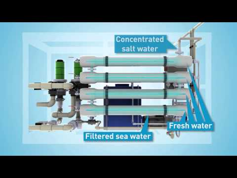 Pleuger Watermaker: Reverse osmosis unit for Offshore platforms