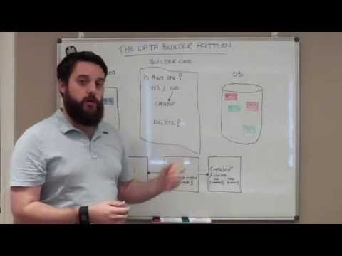 The Data Builder Pattern - (Test Automation / Software Testing)