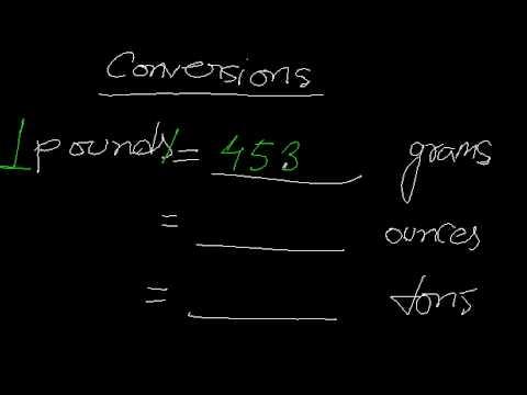 Conversion pounds to grams,ounces,tons