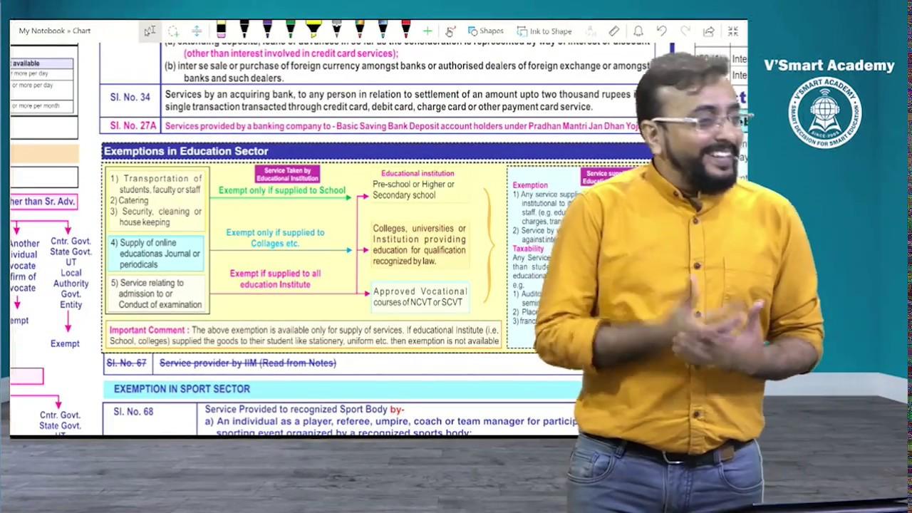GST Revision Chart03 P1| CA Final IDT Quick Marathon Revision Before Exam Nov 2019|CA Vishal Bhattad