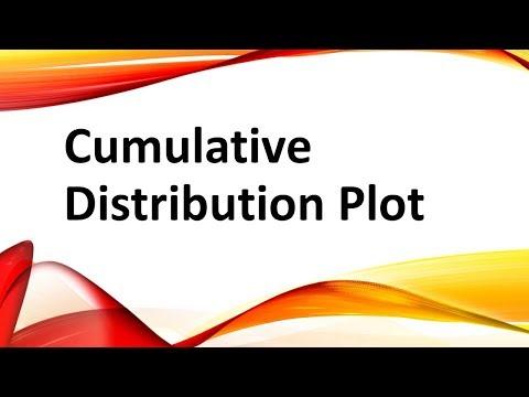 Excel Cumulative Distribution Plot