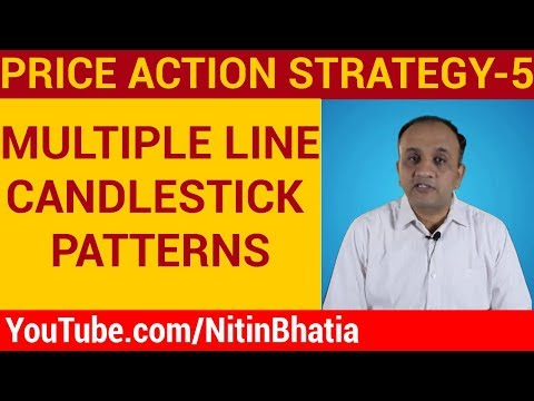 Multiple Line Candlestick Patterns - Price Action Strategy | Part 5 (HINDI)